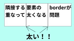 borderが重なっているところが太い!!