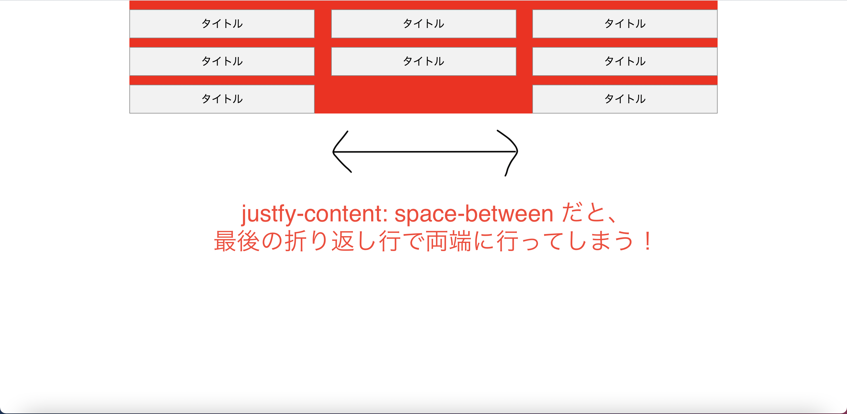 justify-content:space-betweenで配置すると、折り返した行の要素が端と端に配置されてしまう